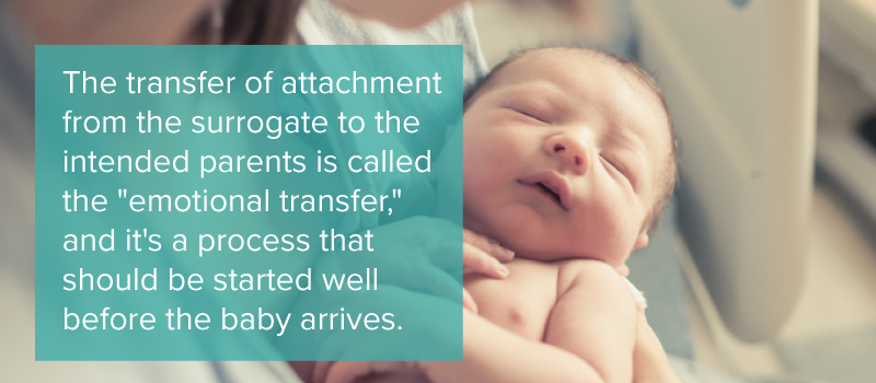transfer of surrogate baby attachment