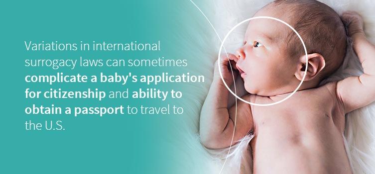 surrogacy around the world