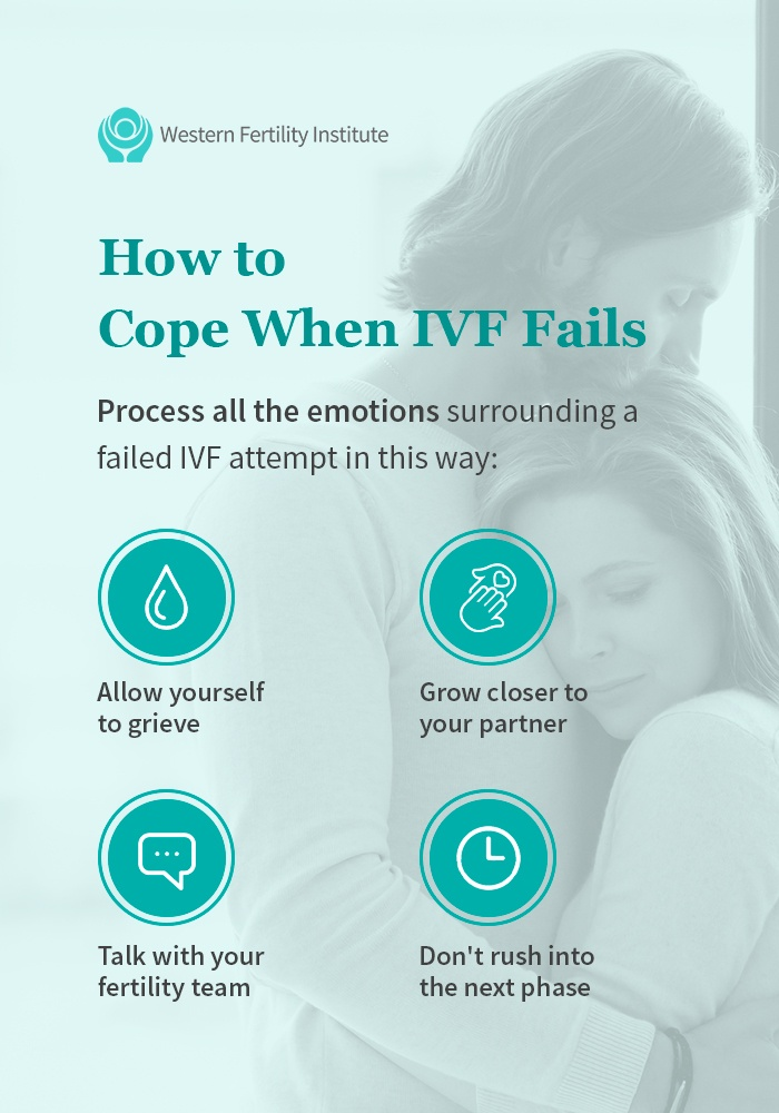 how to cope when ivf fails